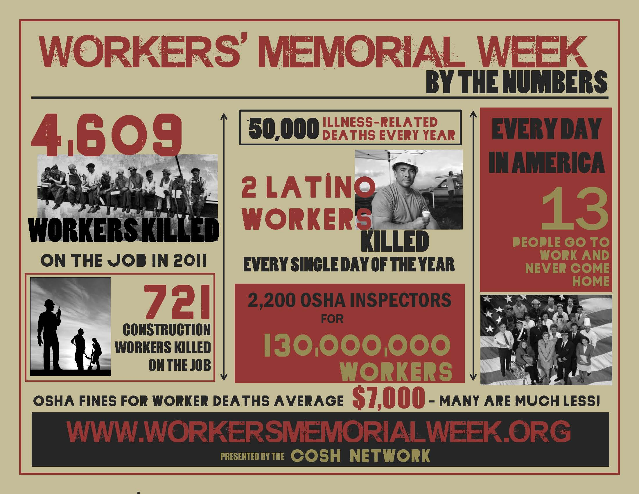 Workers' Memorial Week of Action info graphics