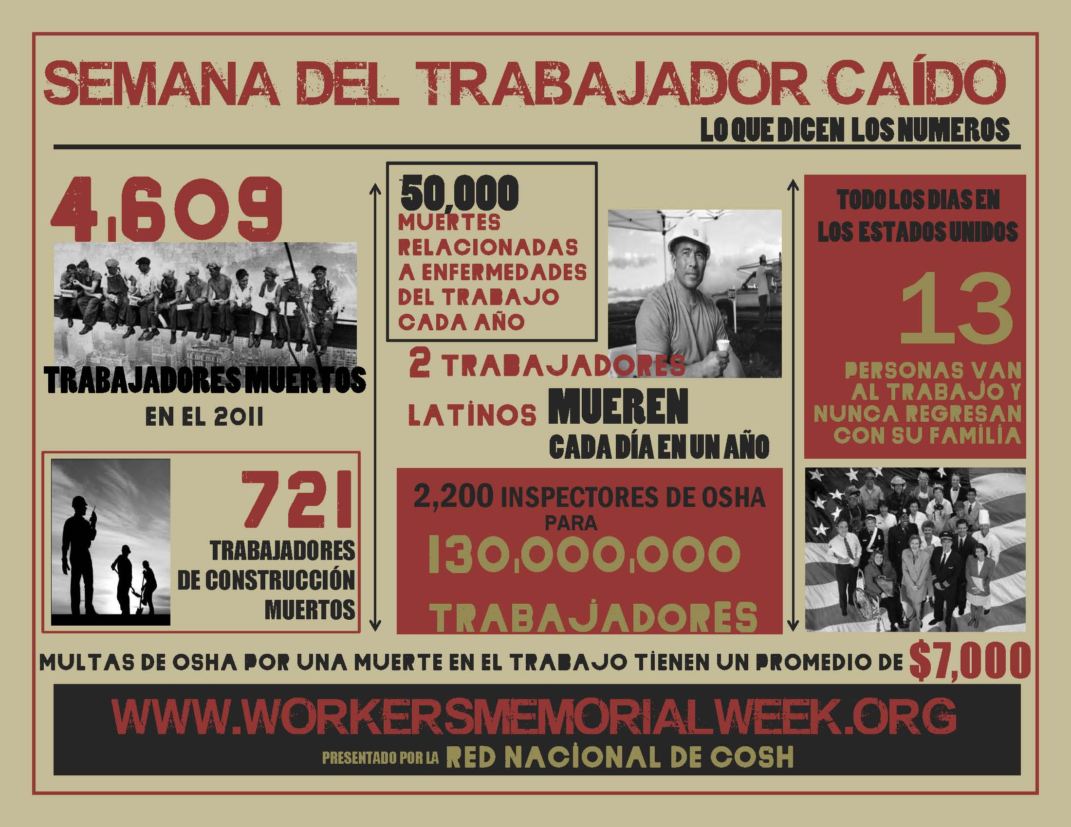 Workers' Memorial Week of Action Infographic in Spanish